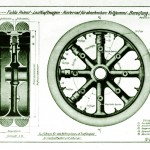 Fulda Sembusto 1915
