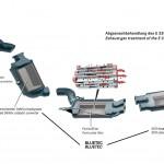 Najważniejsze elementy układu wydechowego Mercedesa E320CDi